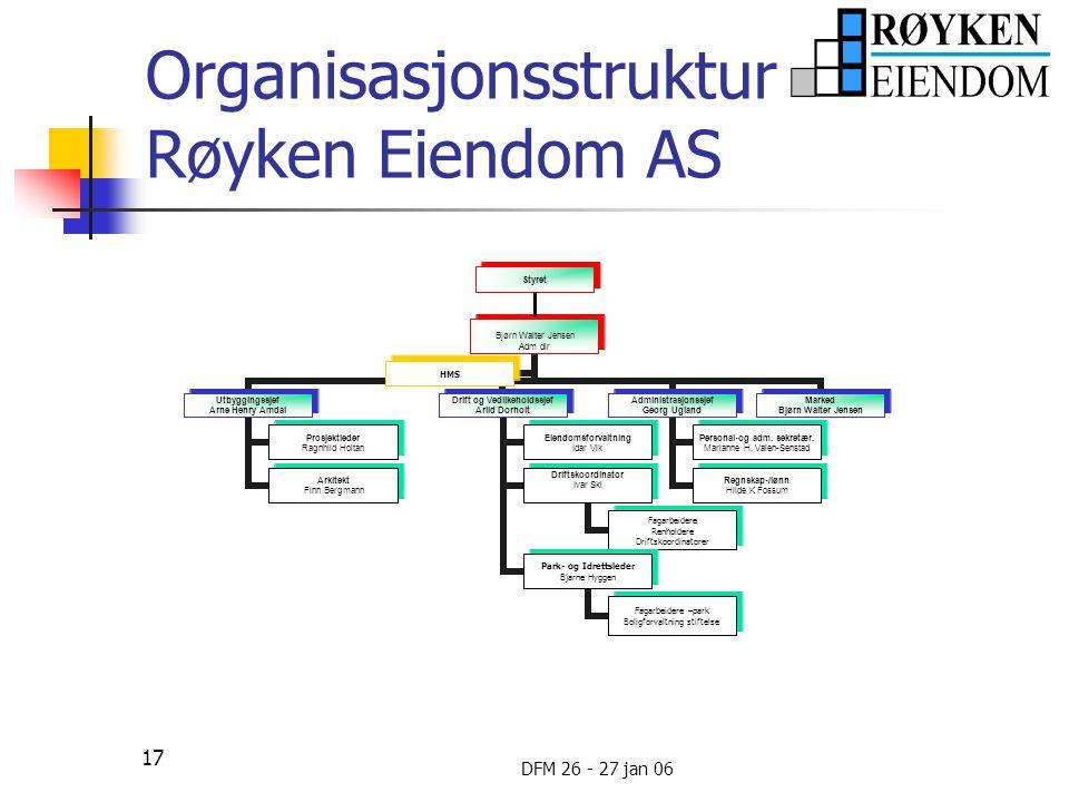 Organisasjonsstruktur Røyken Eiendom AS