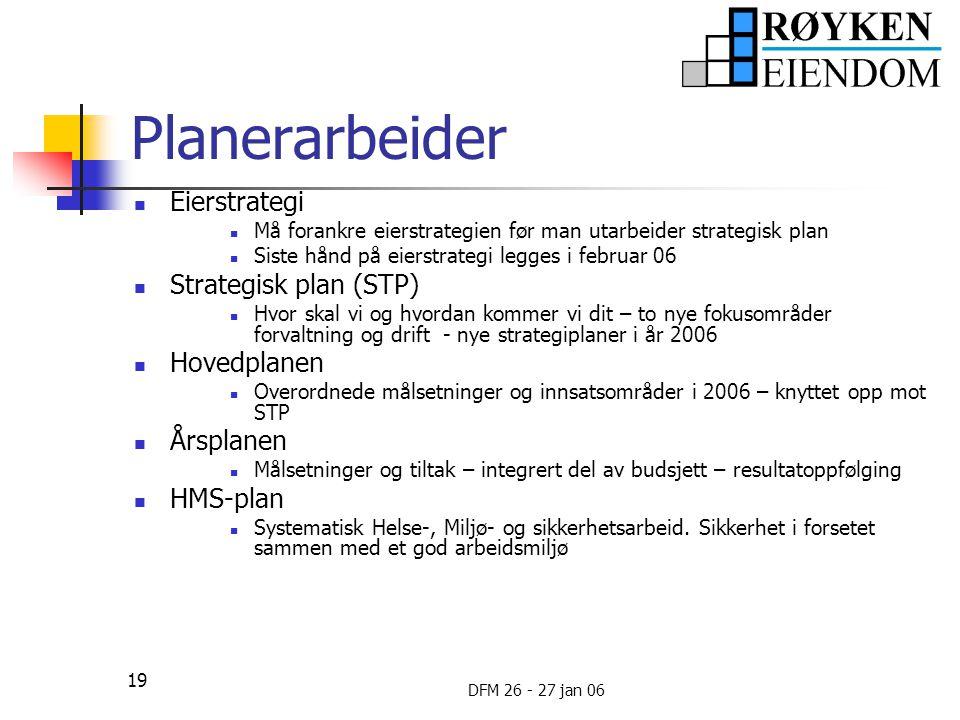 Planerarbeider Eierstrategi Strategisk plan (STP) Hovedplanen