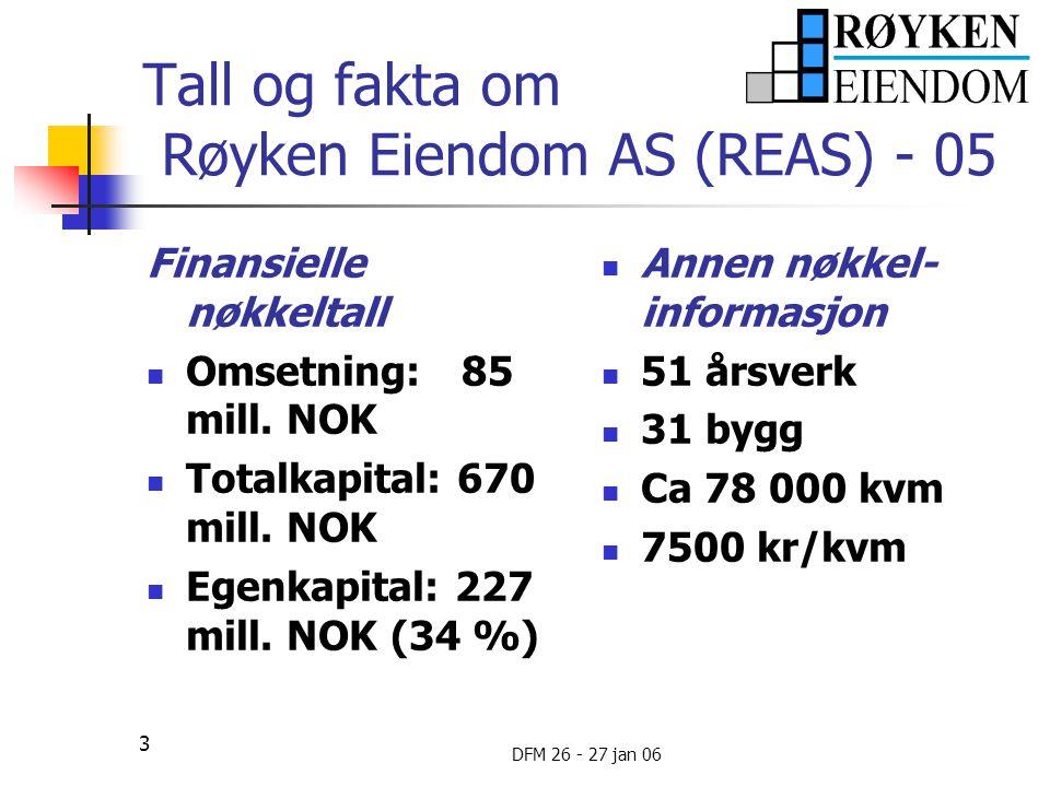 Tall og fakta om Røyken Eiendom AS (REAS) - 05