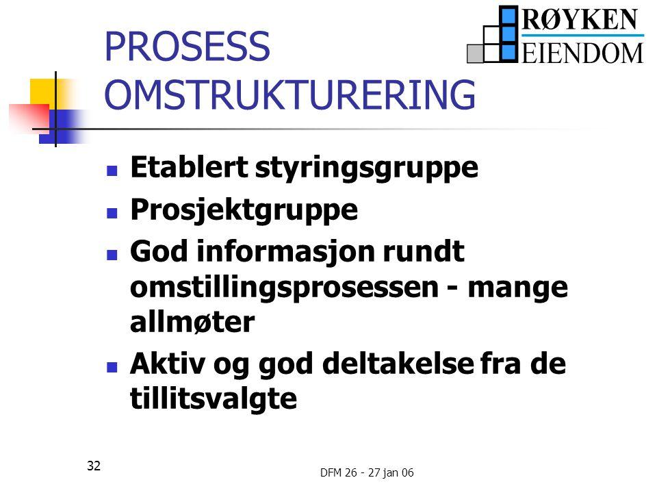 PROSESS OMSTRUKTURERING