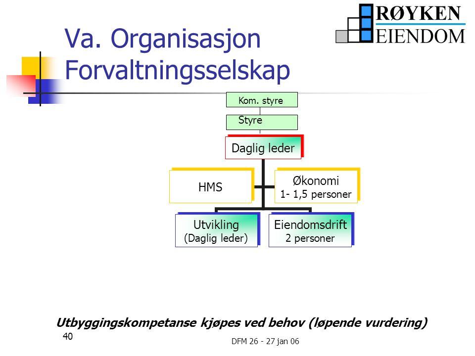 Va. Organisasjon Forvaltningsselskap
