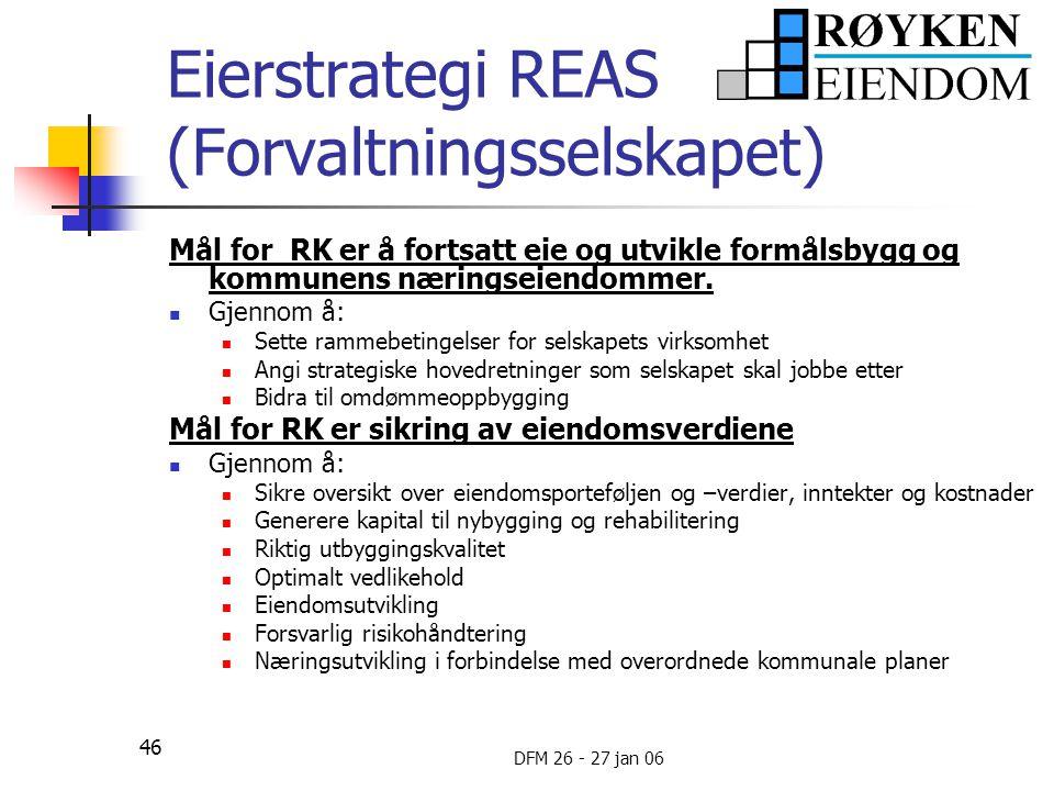 Eierstrategi REAS (Forvaltningsselskapet)