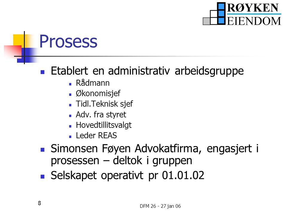 Prosess Etablert en administrativ arbeidsgruppe
