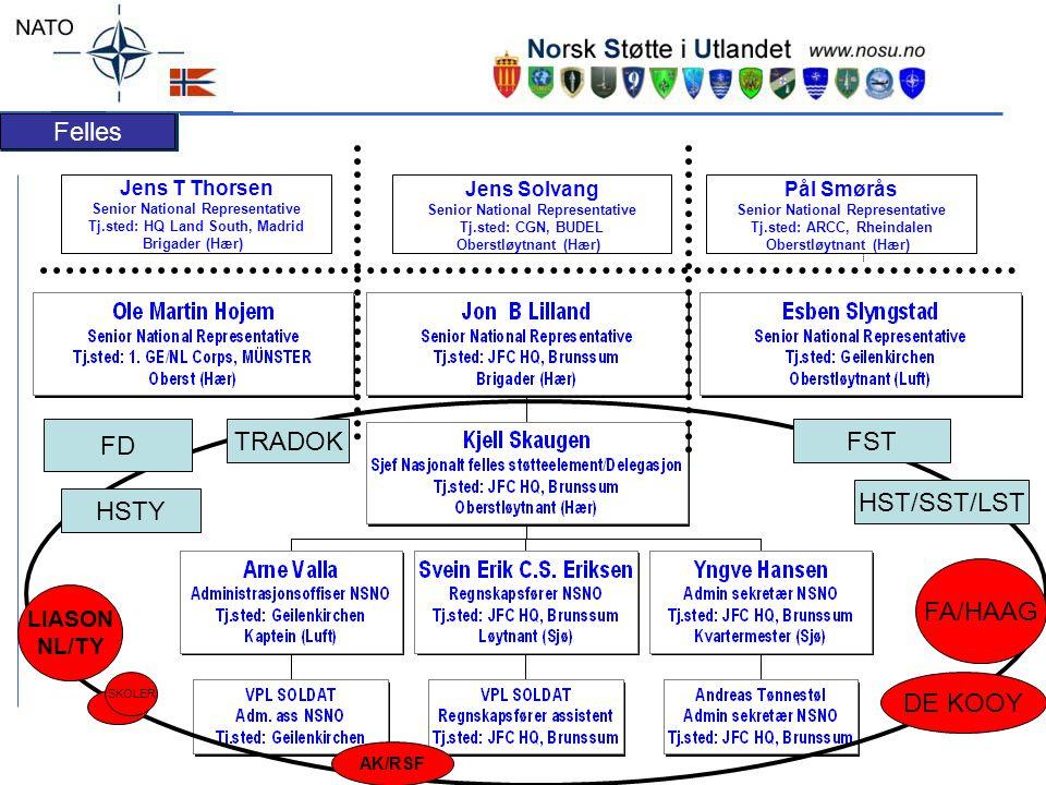 FD TRADOK FST HST/SST/LST HSTY FA/HAAG DE KOOY LIASON NL/TY