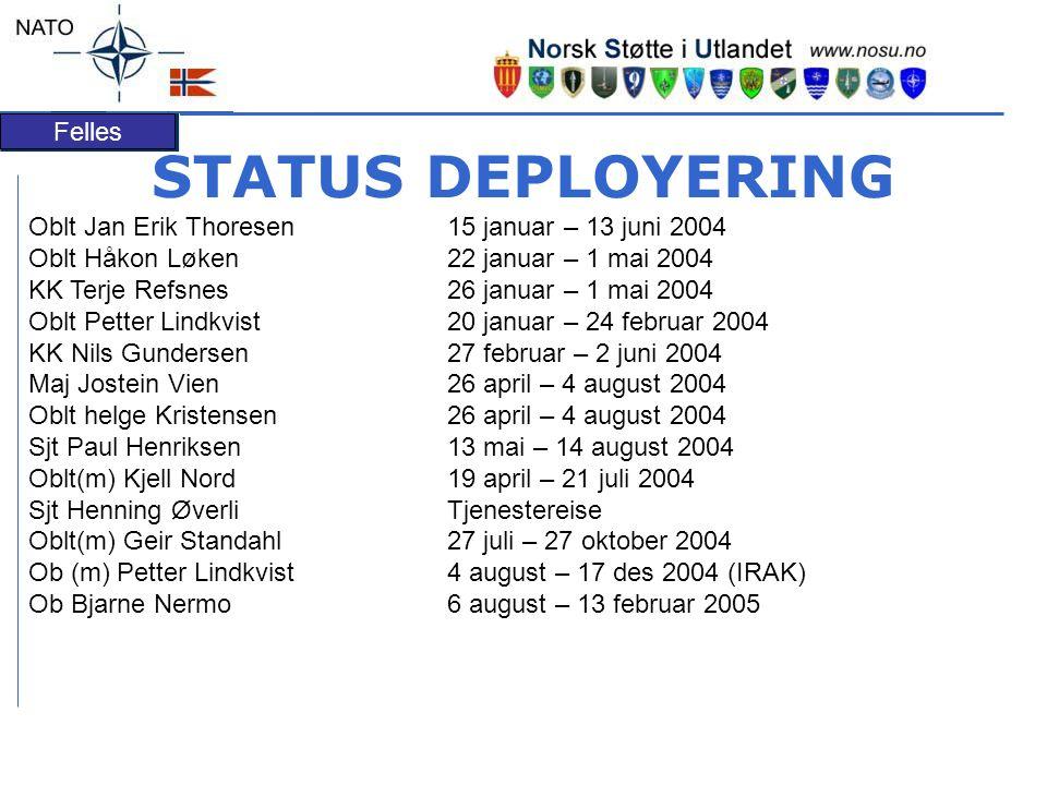 STATUS DEPLOYERING Oblt Jan Erik Thoresen 15 januar – 13 juni 2004