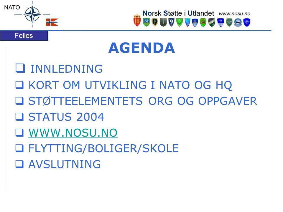 AGENDA INNLEDNING KORT OM UTVIKLING I NATO OG HQ
