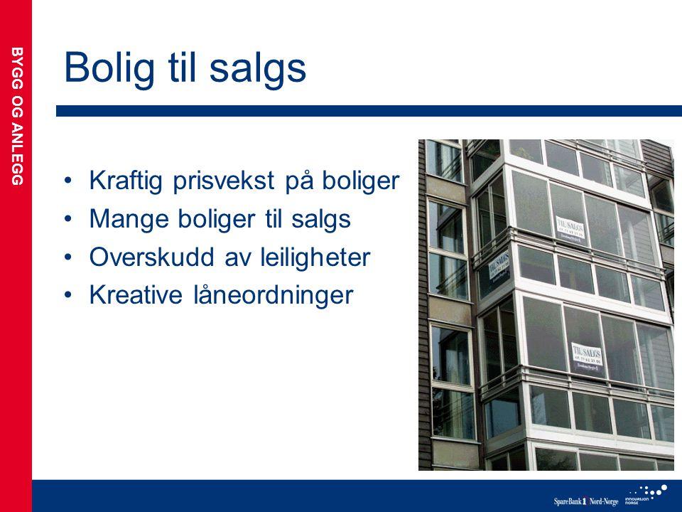 Bolig til salgs Kraftig prisvekst på boliger Mange boliger til salgs