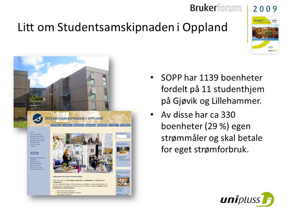 Litt om Studentsamskipnaden i Oppland