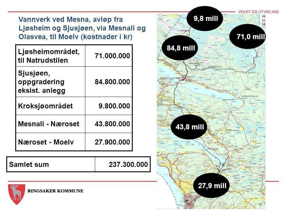Ljøsheimområdet, til Natrudstilen 71.000.000