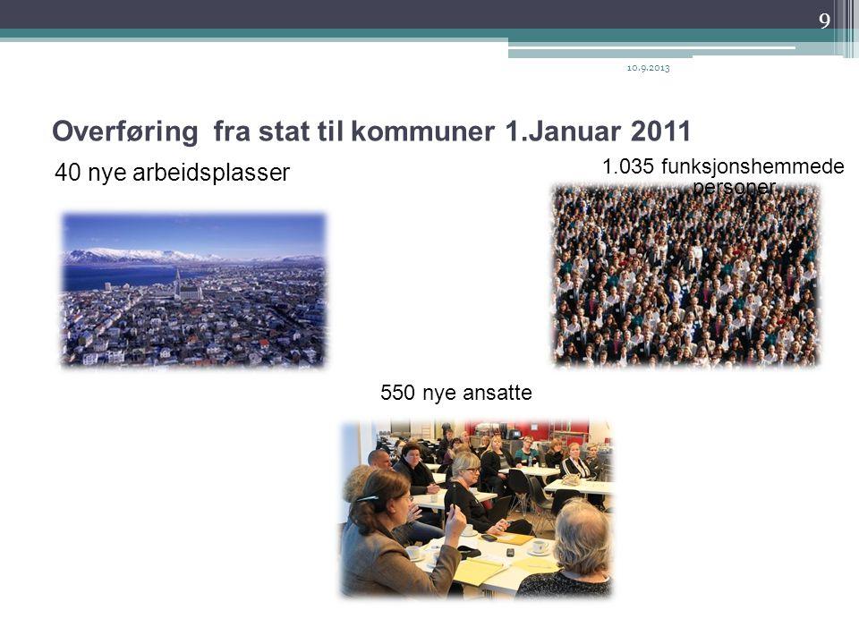 Overføring fra stat til kommuner 1.Januar 2011