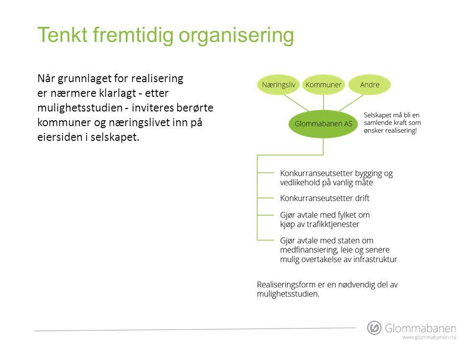 Tenkt fremtidig organisering