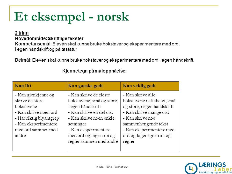 Et eksempel - norsk Kan litt Kan ganske godt Kan veldig godt
