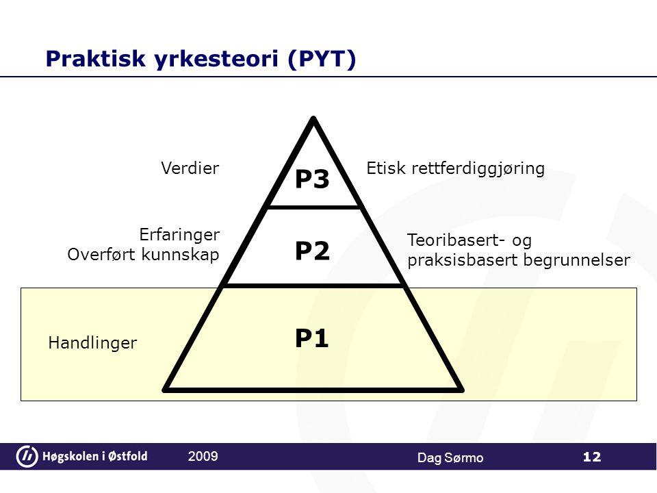 Praktisk yrkesteori (PYT)