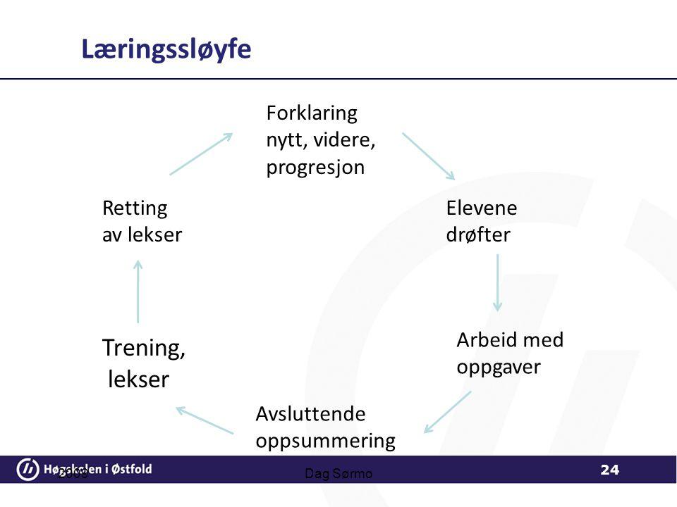 Læringssløyfe Trening, lekser Forklaring nytt, videre, progresjon