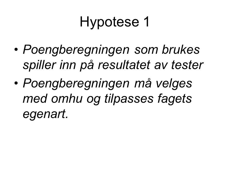Hypotese 1 Poengberegningen som brukes spiller inn på resultatet av tester.