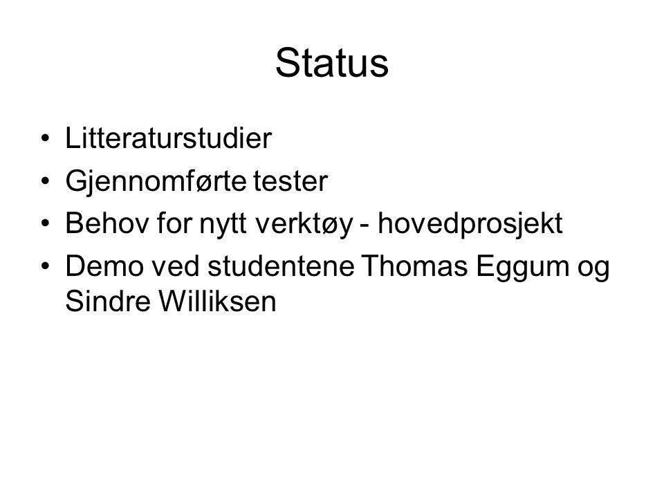 Status Litteraturstudier Gjennomførte tester