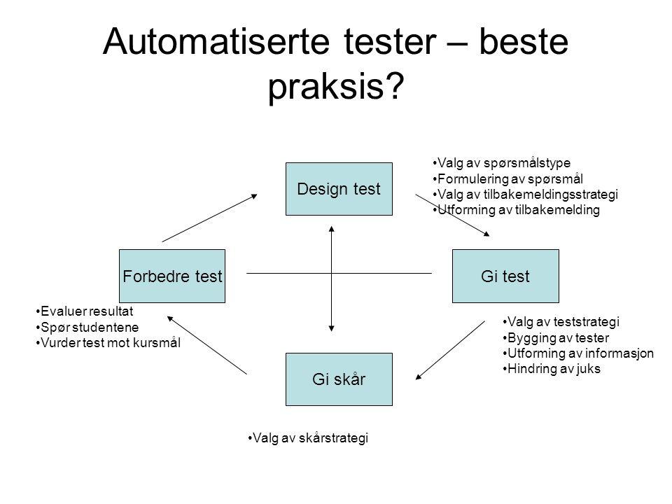 Automatiserte tester – beste praksis