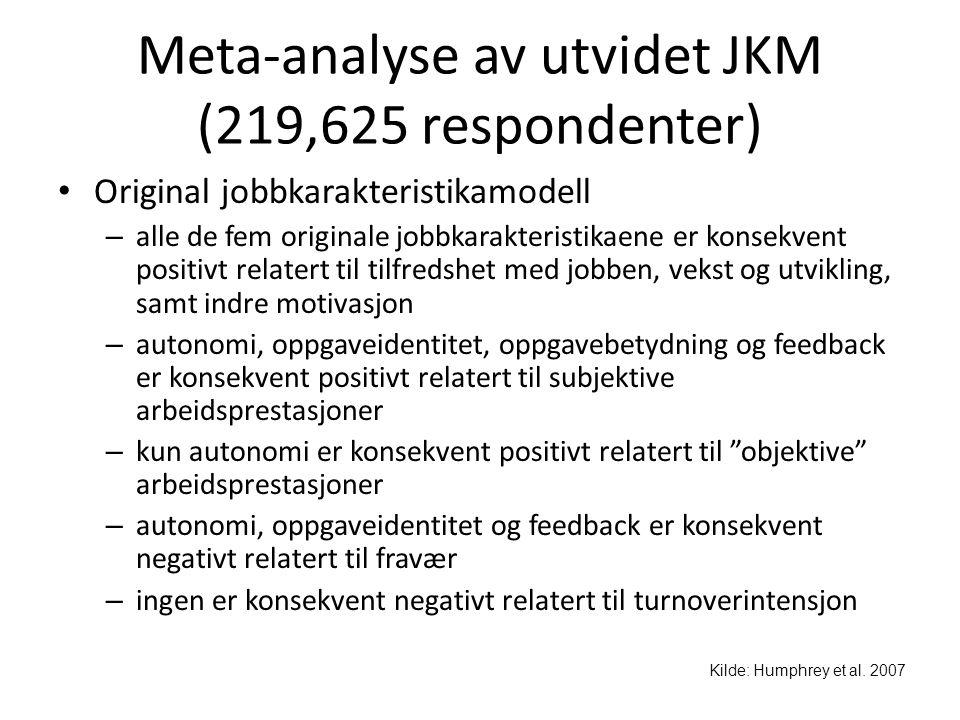 Meta-analyse av utvidet JKM (219,625 respondenter)
