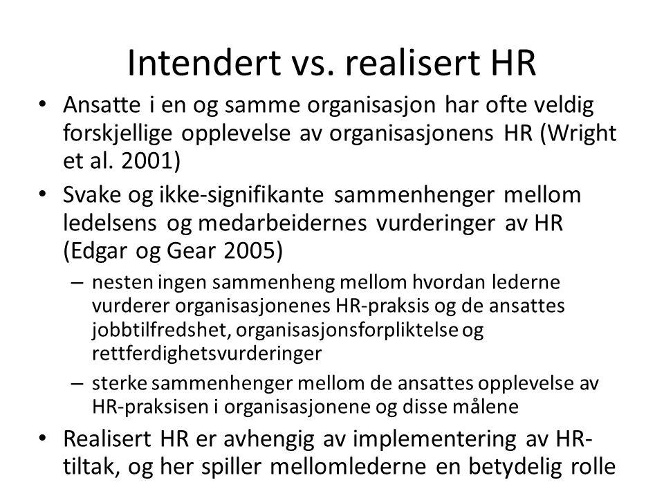 Intendert vs. realisert HR