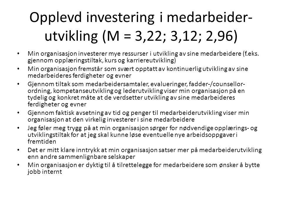 Opplevd investering i medarbeider-utvikling (M = 3,22; 3,12; 2,96)
