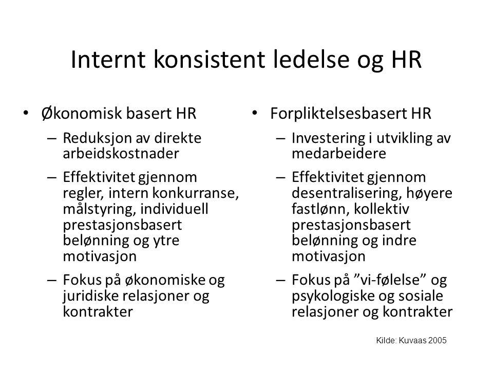 Internt konsistent ledelse og HR
