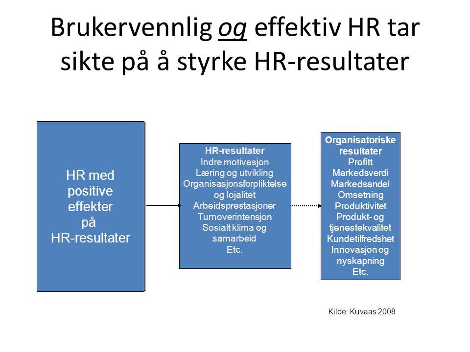 Brukervennlig og effektiv HR tar sikte på å styrke HR-resultater