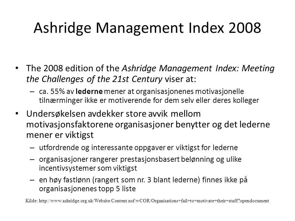 Ashridge Management Index 2008