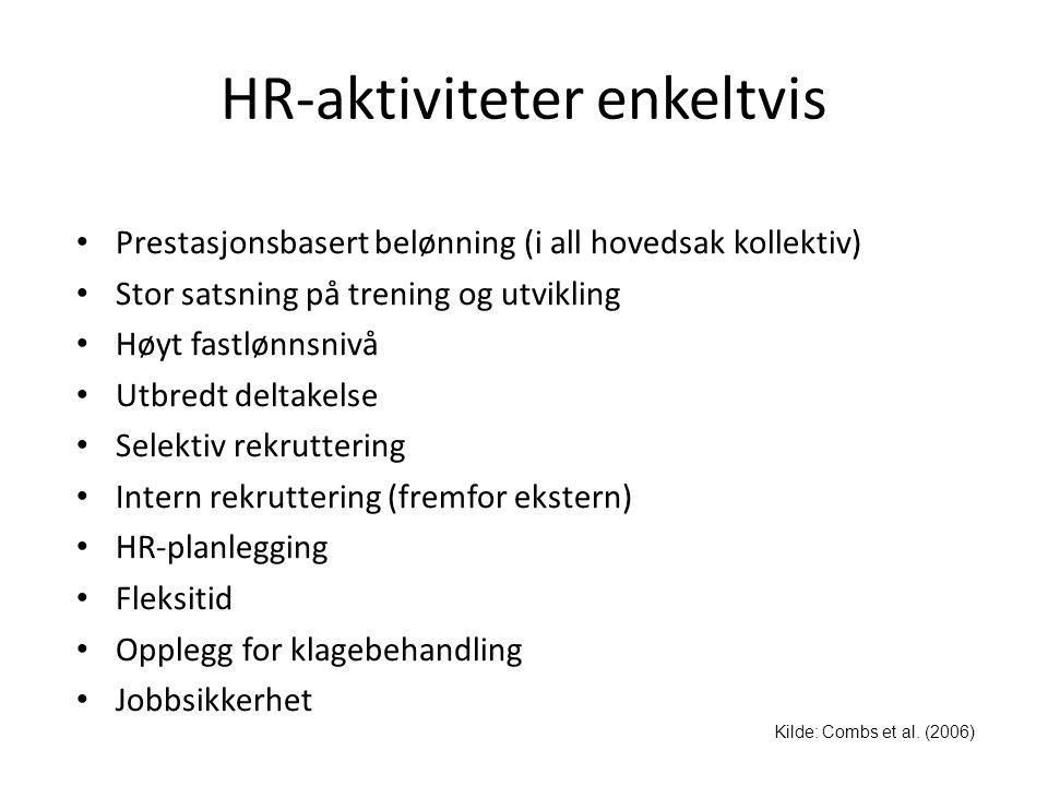 HR-aktiviteter enkeltvis