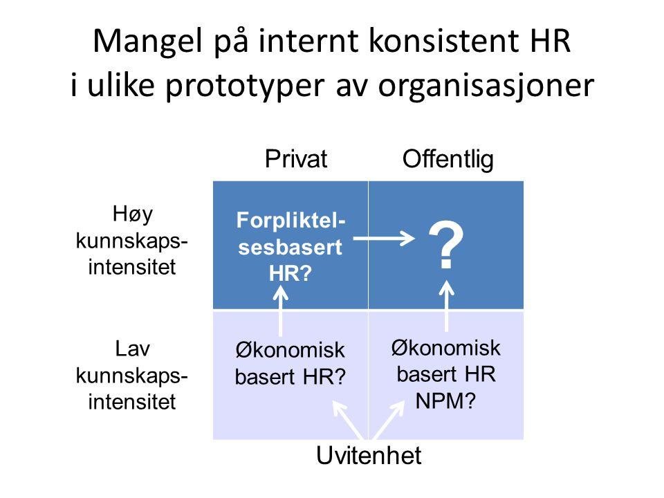Mangel på internt konsistent HR i ulike prototyper av organisasjoner