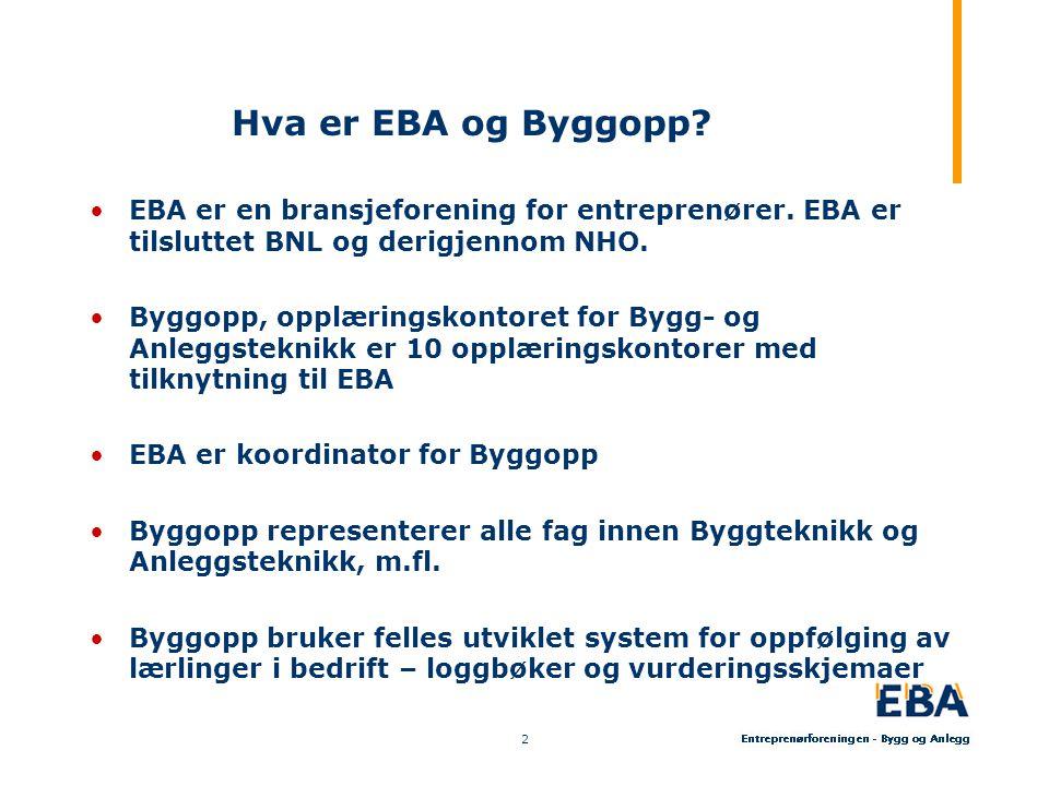 Hva er EBA og Byggopp EBA er en bransjeforening for entreprenører. EBA er tilsluttet BNL og derigjennom NHO.