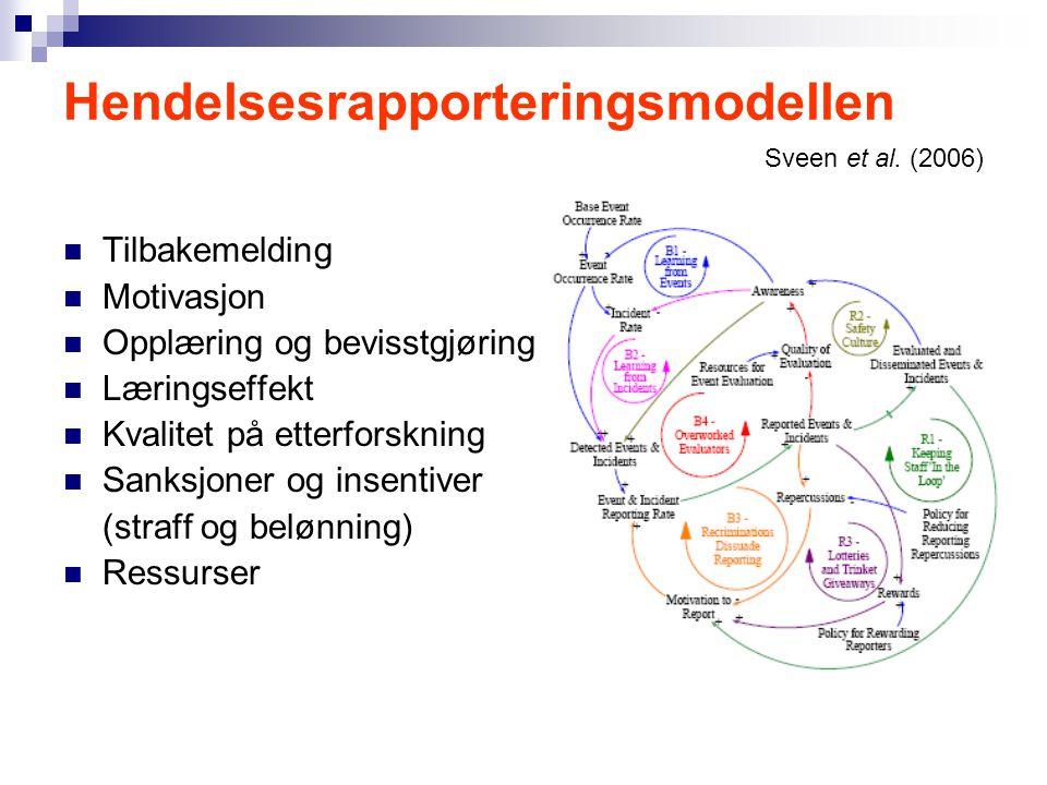 Hendelsesrapporteringsmodellen