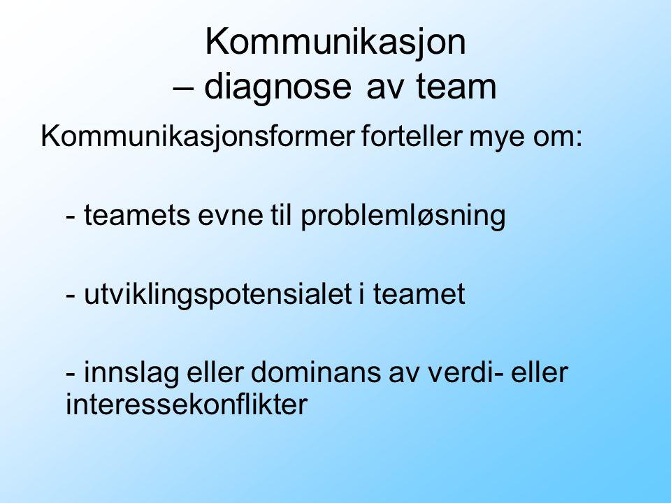 Kommunikasjon – diagnose av team