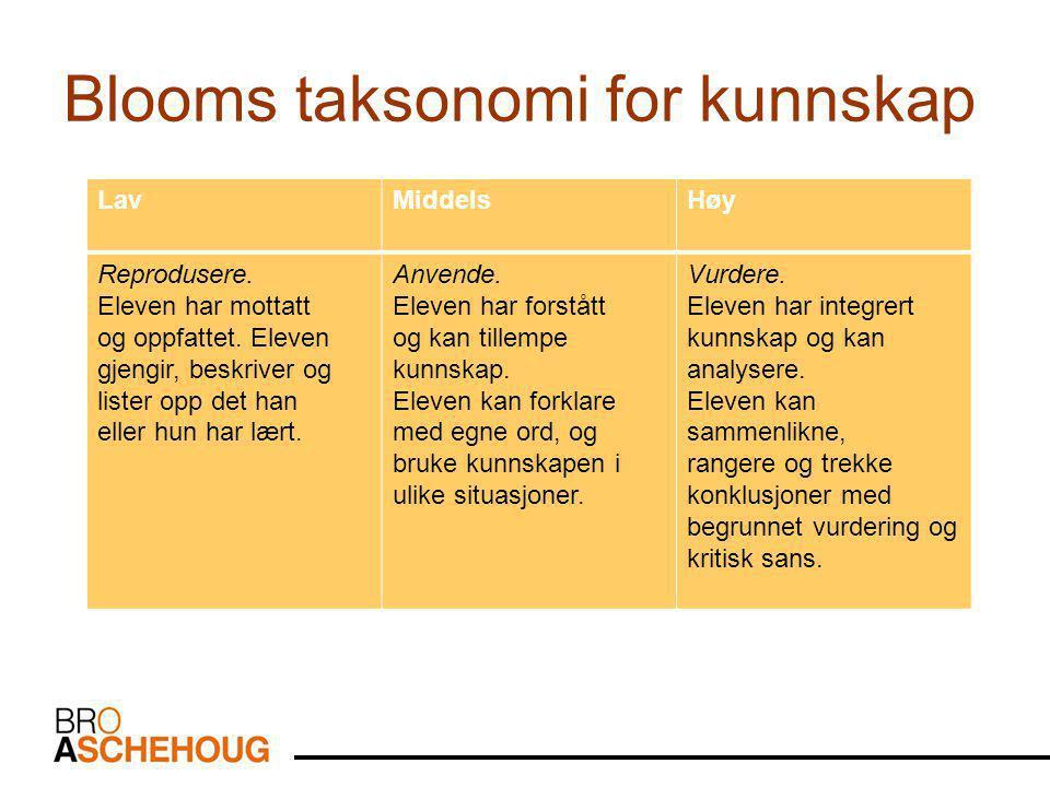 Blooms taksonomi for kunnskap
