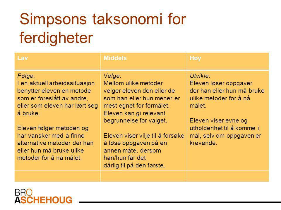 Simpsons taksonomi for ferdigheter