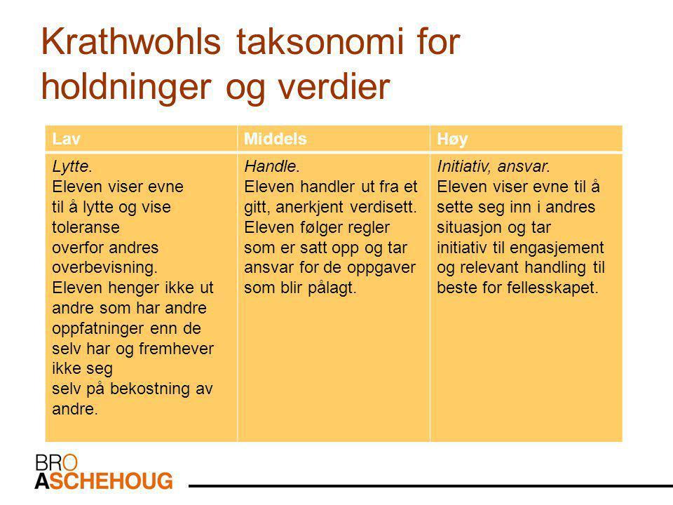 Krathwohls taksonomi for holdninger og verdier