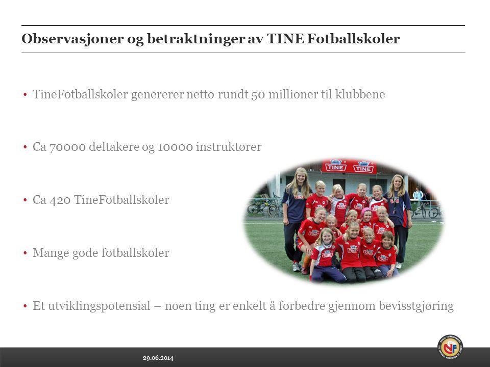 Observasjoner og betraktninger av TINE Fotballskoler