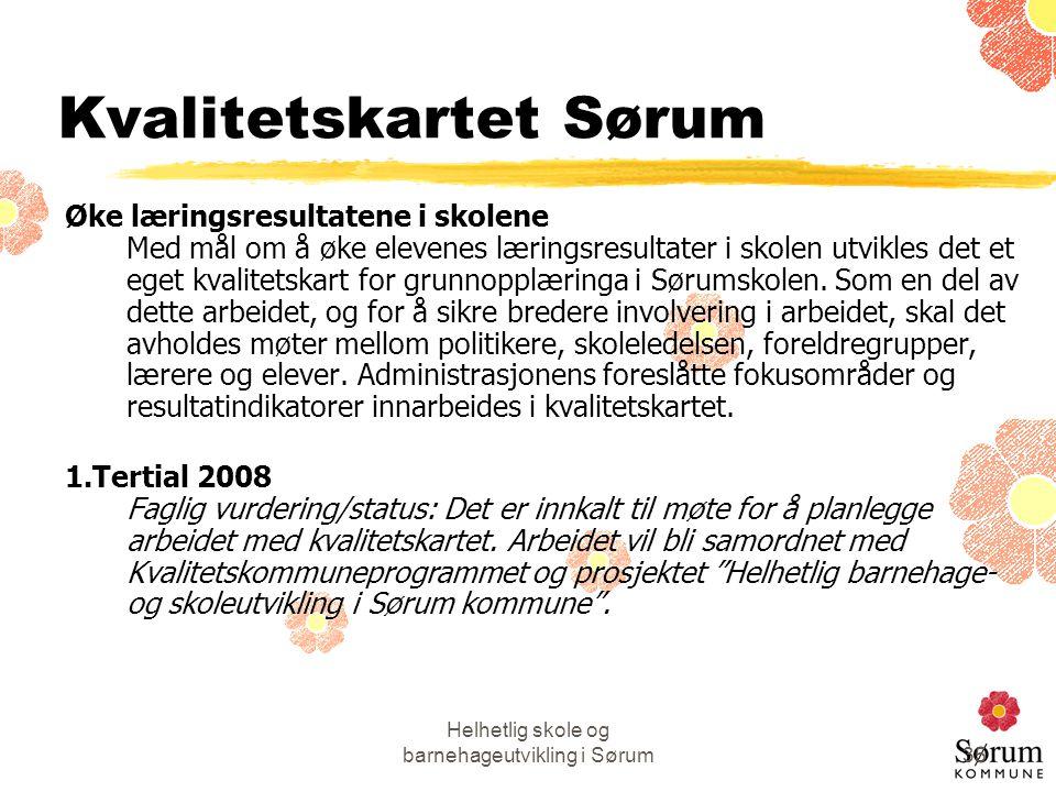 Kvalitetskartet Sørum