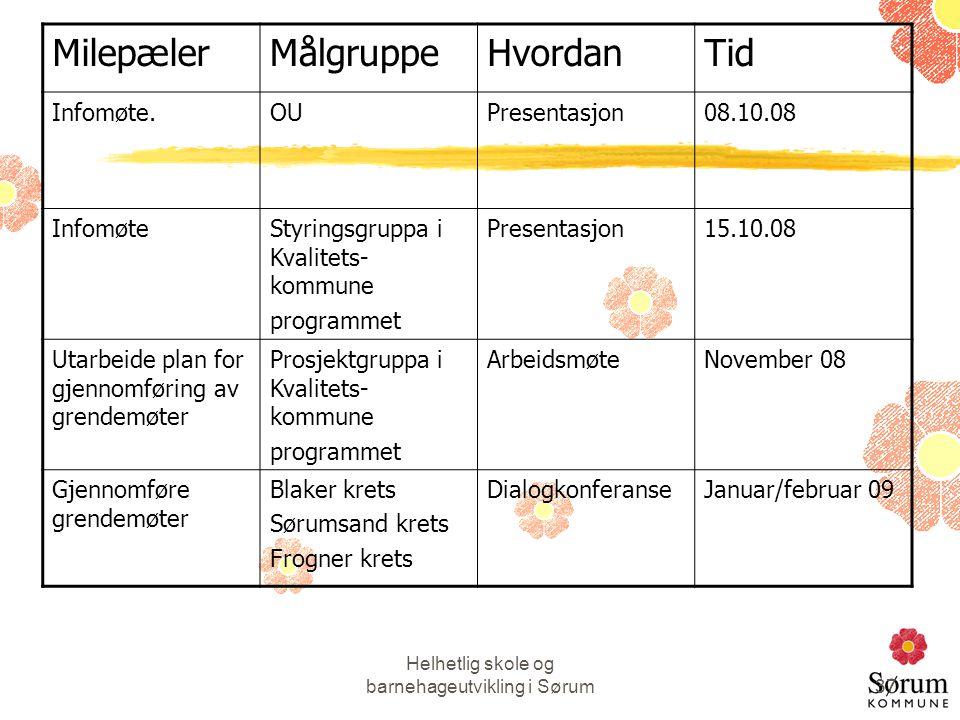Helhetlig skole og barnehageutvikling i Sørum