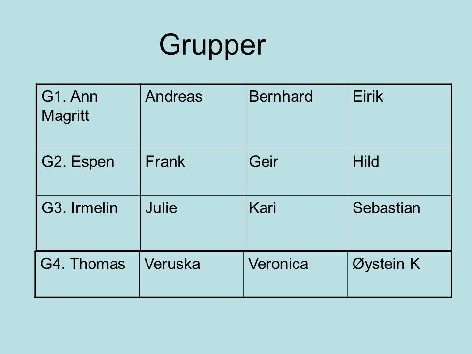 Grupper G1. Ann Magritt Andreas Bernhard Eirik G2. Espen Frank Geir