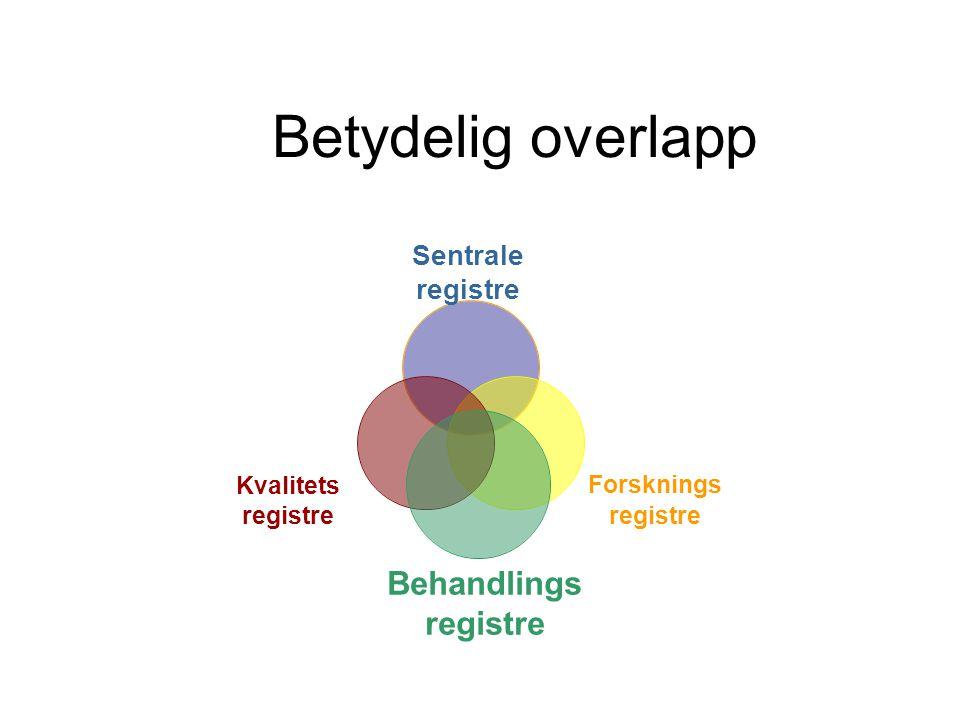 Betydelig overlapp Behandlings registre