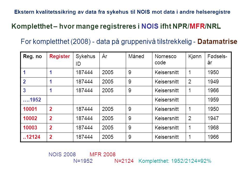 Ekstern kvalitetssikring av data fra sykehus til NOIS mot data i andre helseregistre
