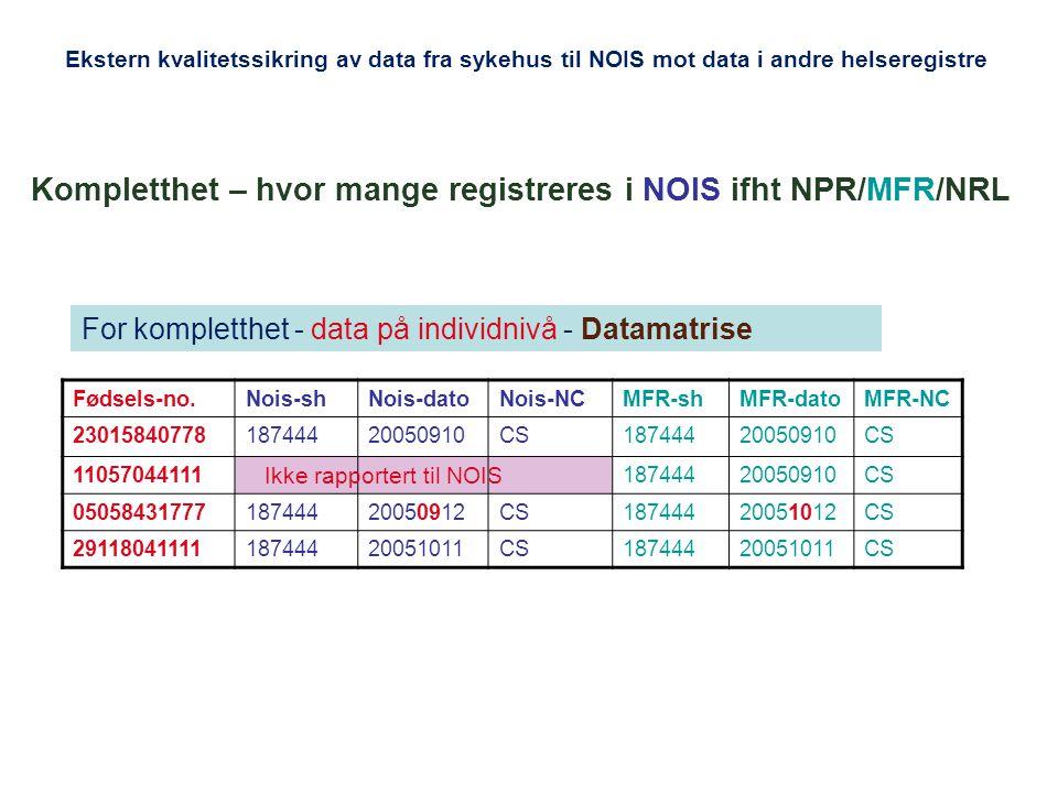 Kompletthet – hvor mange registreres i NOIS ifht NPR/MFR/NRL