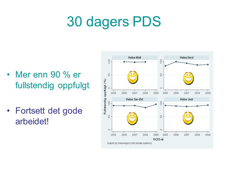 30 dagers PDS Mer enn 90 % er fullstendig oppfulgt
