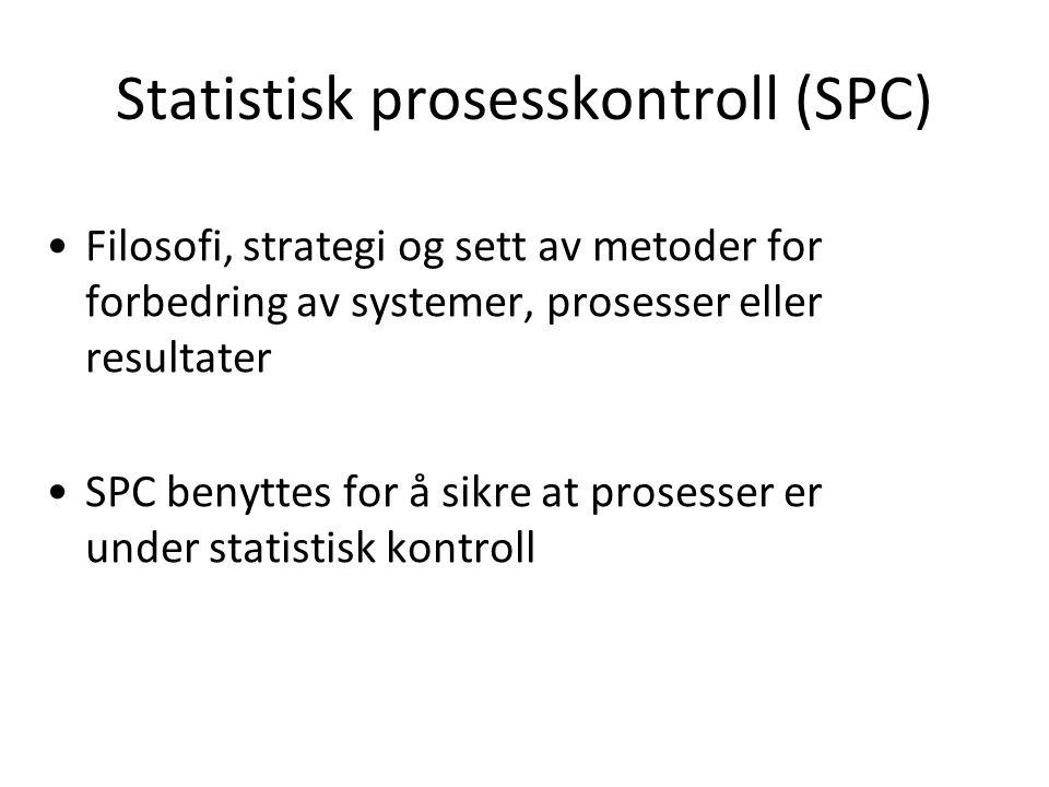 Statistisk prosesskontroll (SPC)