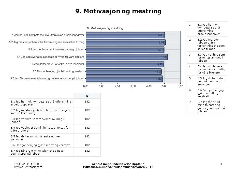 9. Motivasjon og mestring