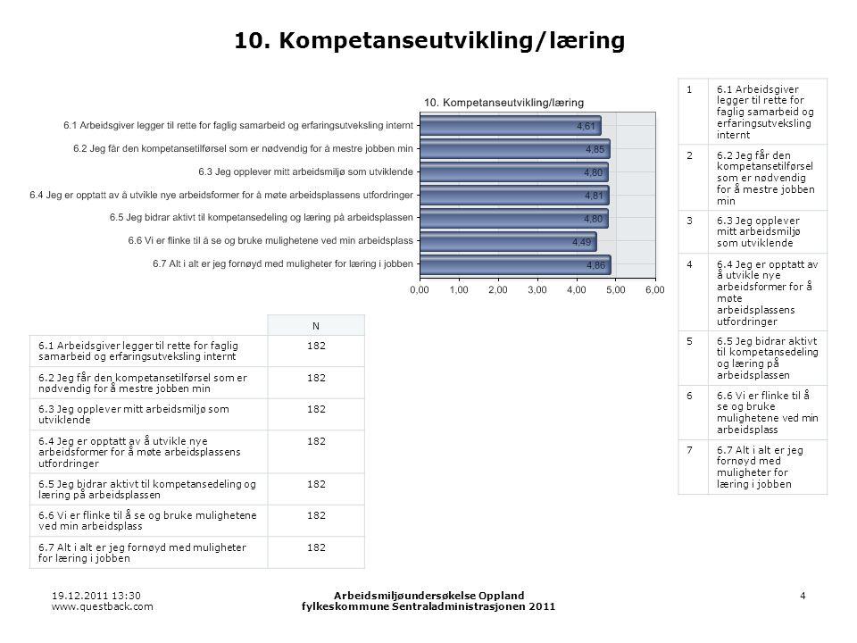 10. Kompetanseutvikling/læring