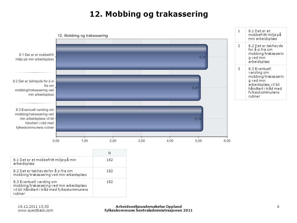 12. Mobbing og trakassering