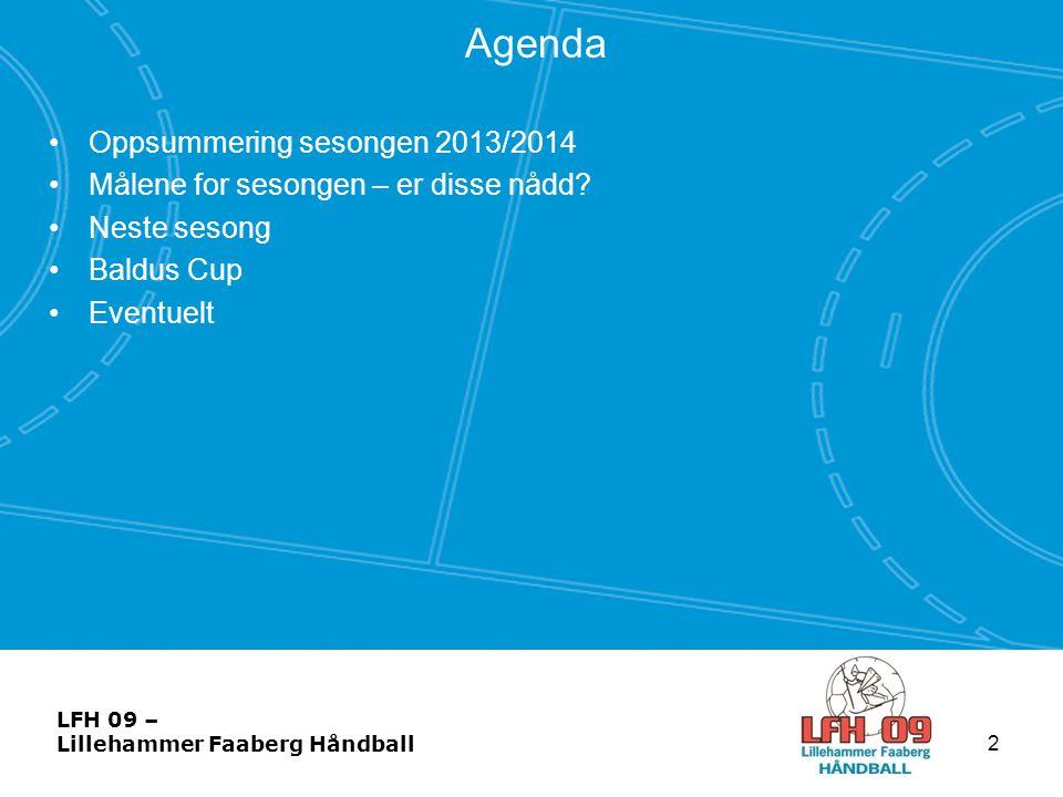 LFH 09 – Lillehammer Faaberg Håndball