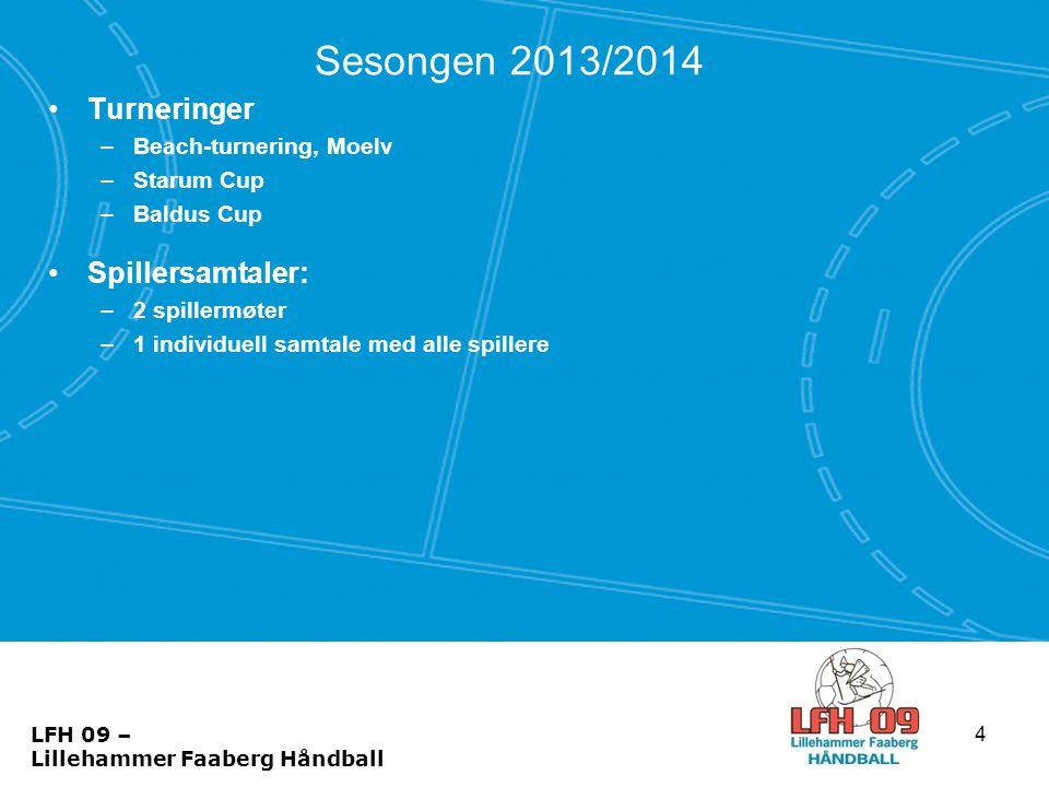 Sesongen 2013/2014 Turneringer Spillersamtaler: Beach-turnering, Moelv