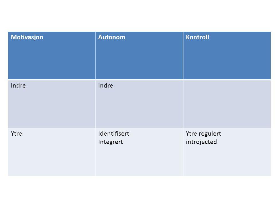 Motivasjon Autonom Kontroll Indre indre Ytre Identifisert Integrert